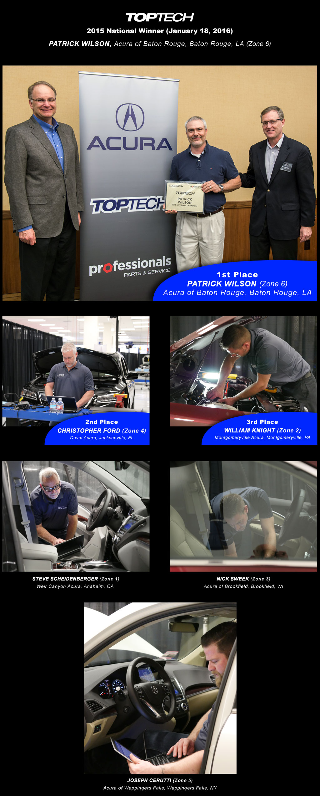 Acura Professionals 2014 TOPTECH National Results